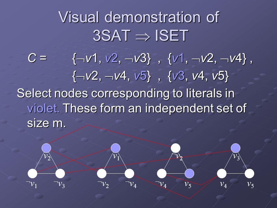 Visual demonstration of 3SAT  ISET