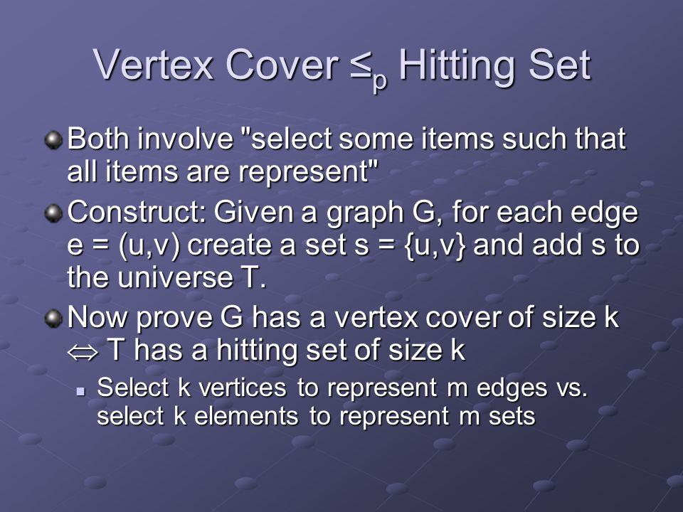 Vertex Cover ≤p Hitting Set