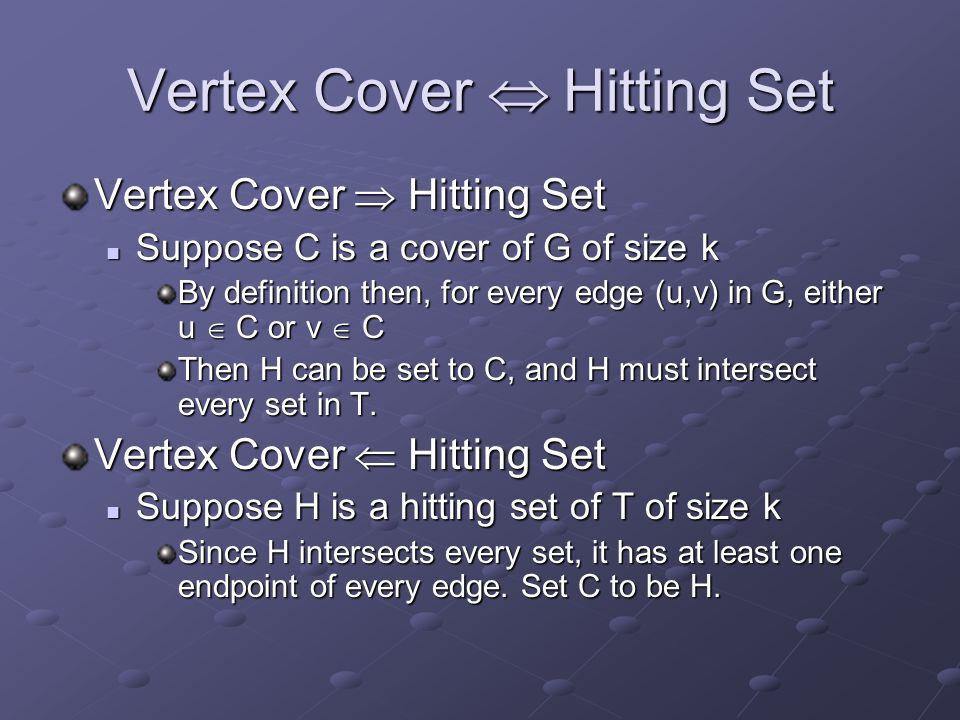 Vertex Cover  Hitting Set
