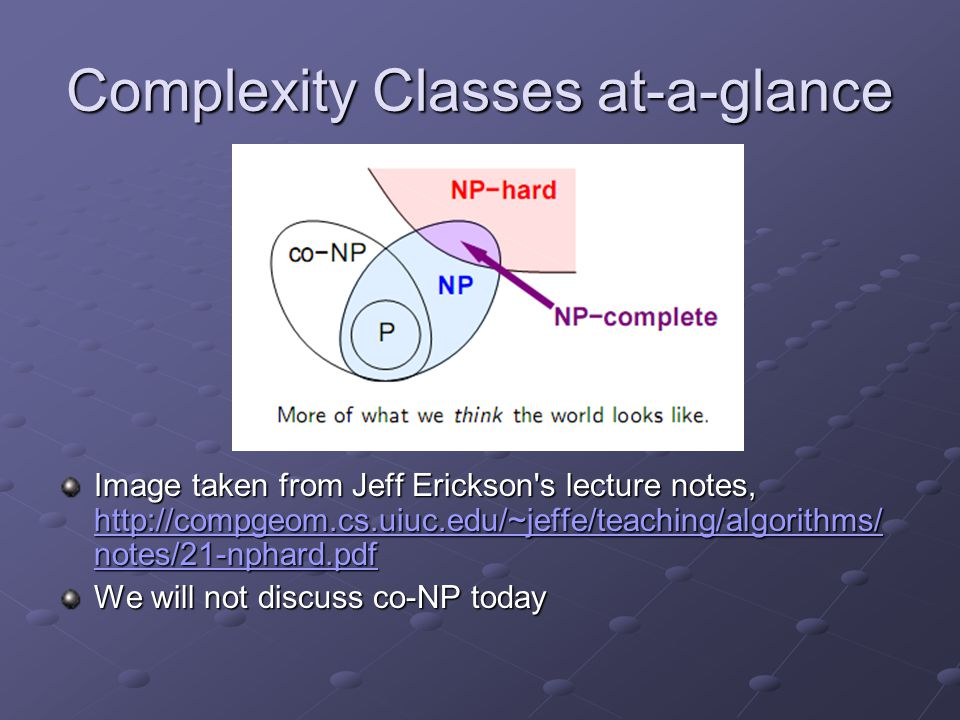 Complexity Classes at-a-glance