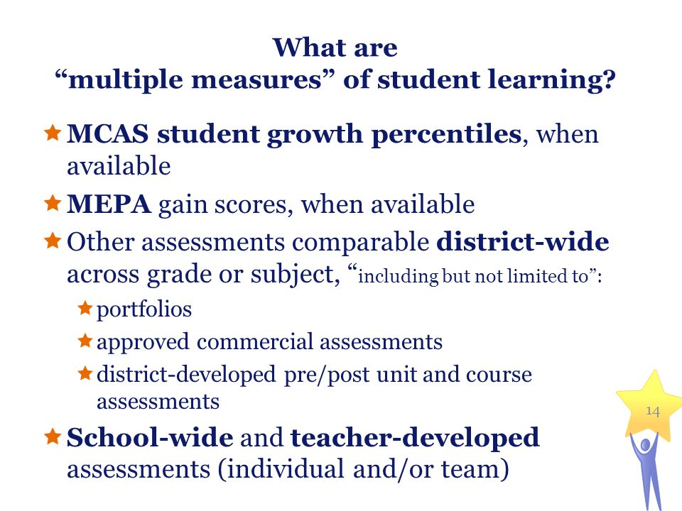 What are multiple measures of student learning