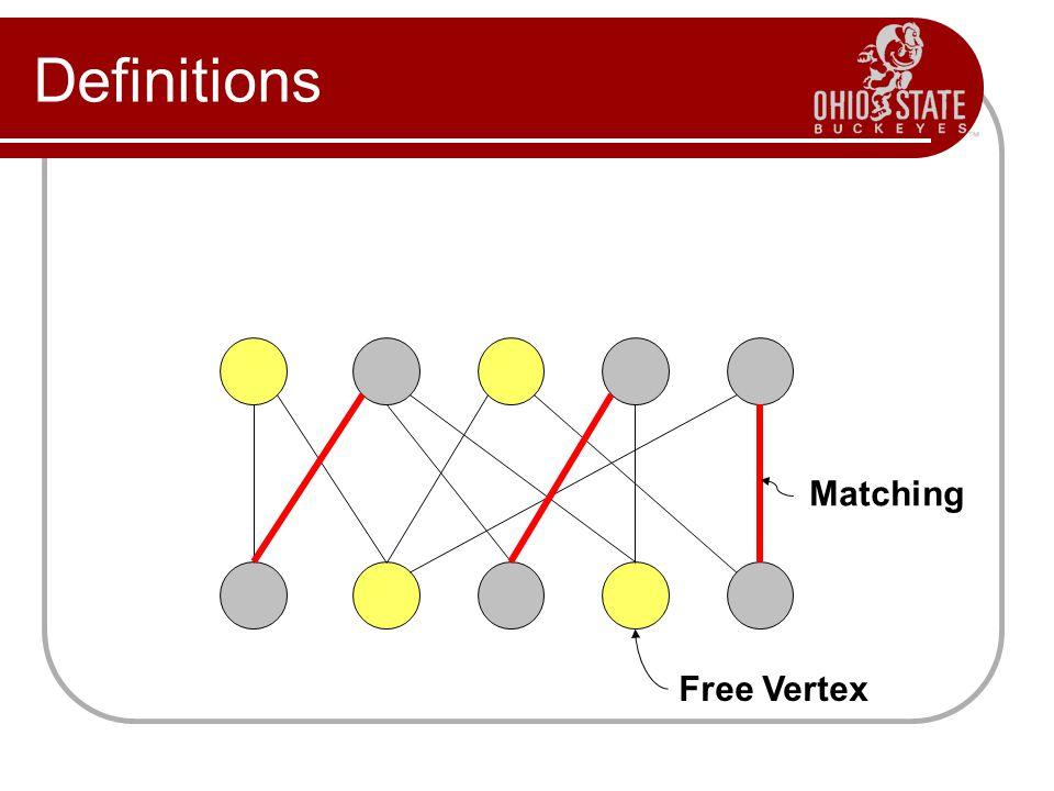 Definitions Matching Free Vertex