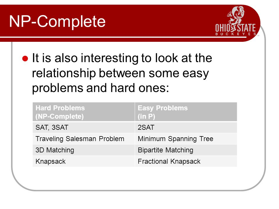 NP-Complete It is also interesting to look at the relationship between some easy problems and hard ones: