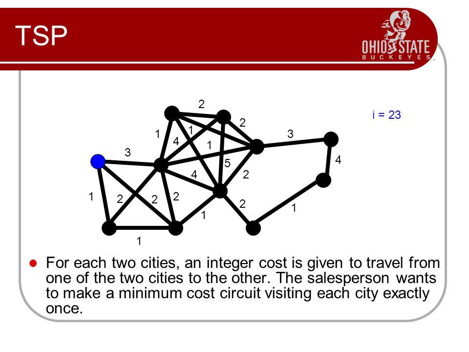 TSP 2. i = 23. 2. 1. 1. 3. 4. 1. 3. 4. 5. 4. 2. 1. 2. 2. 2. 2. 1. 1. 1.