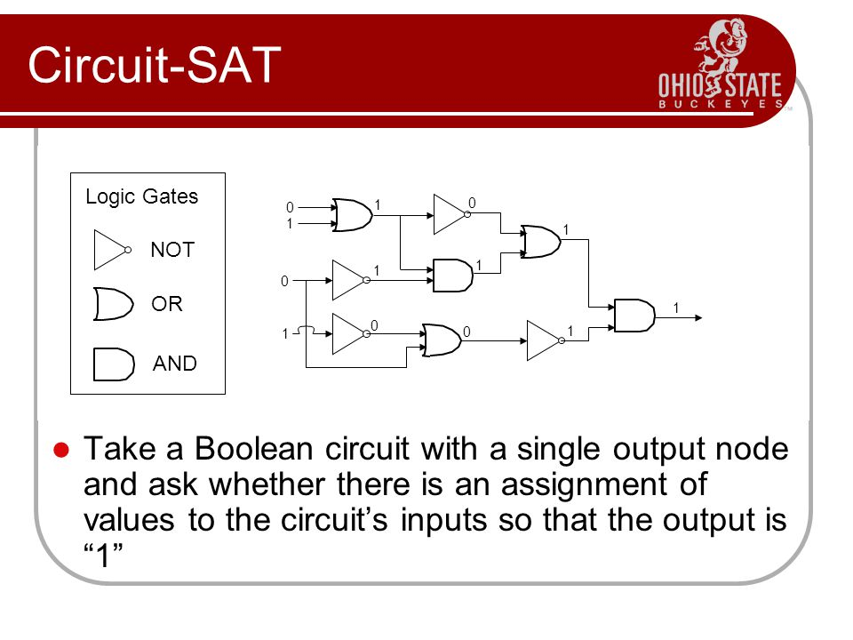Circuit-SAT Logic Gates. 1. 1. 1. NOT. 1. 1. OR. 1. 1. 1. AND.