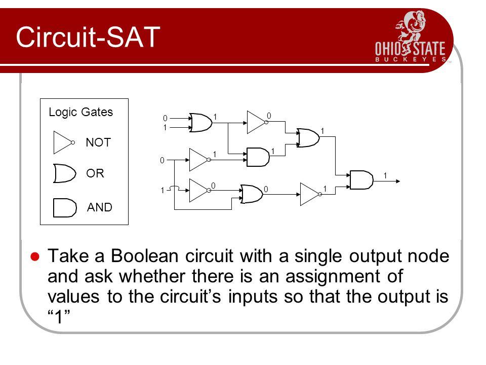 Circuit-SAT Logic Gates. 1. 1. 1. NOT. 1. 1. OR. 1. 1. 1. AND.