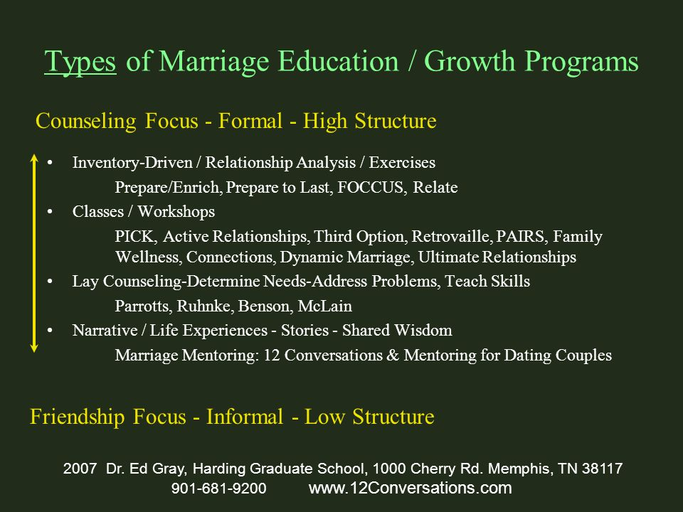 Types of Marriage Education / Growth Programs