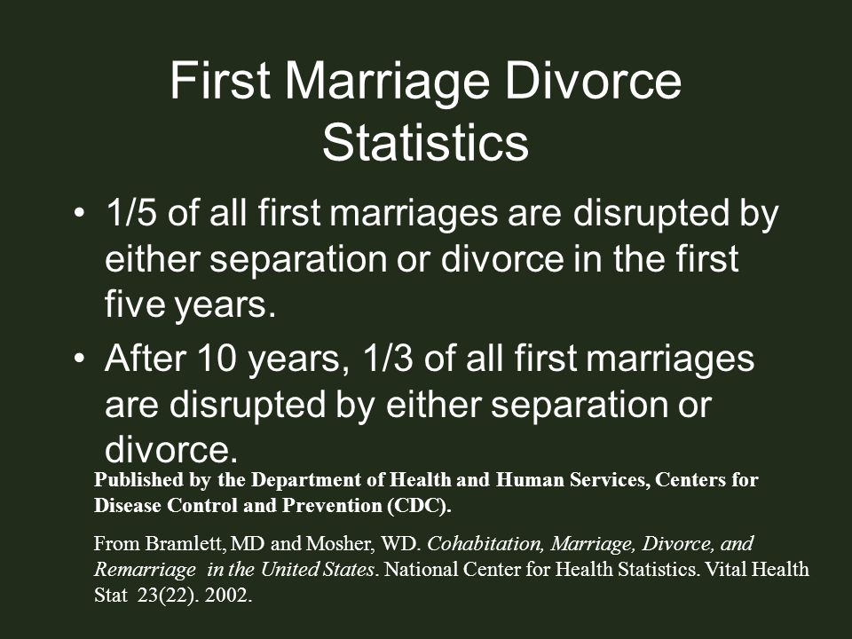 First Marriage Divorce Statistics