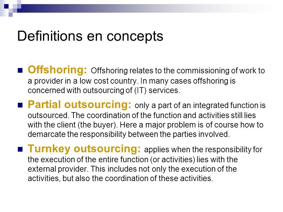 Definitions en concepts