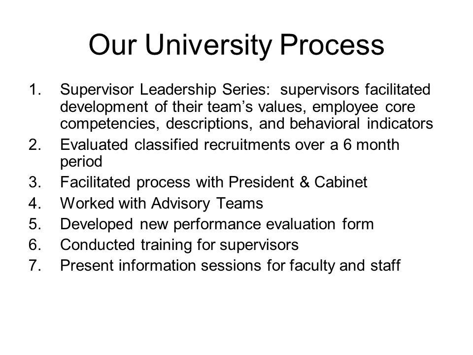 Our University Process