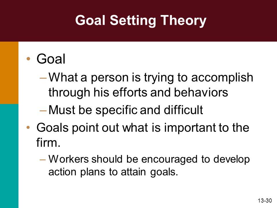 Goal Setting Theory Goal