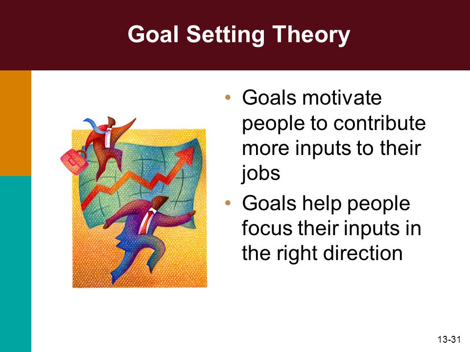 Goal Setting Theory Goals motivate people to contribute more inputs to their jobs.