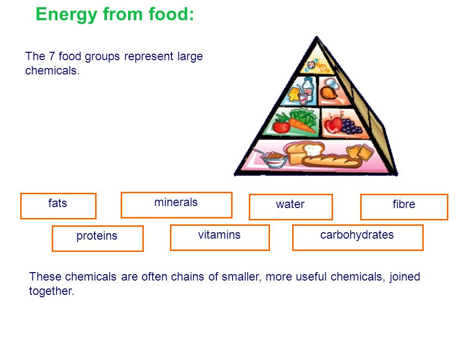 Energy from food: The 7 food groups represent large chemicals. fats