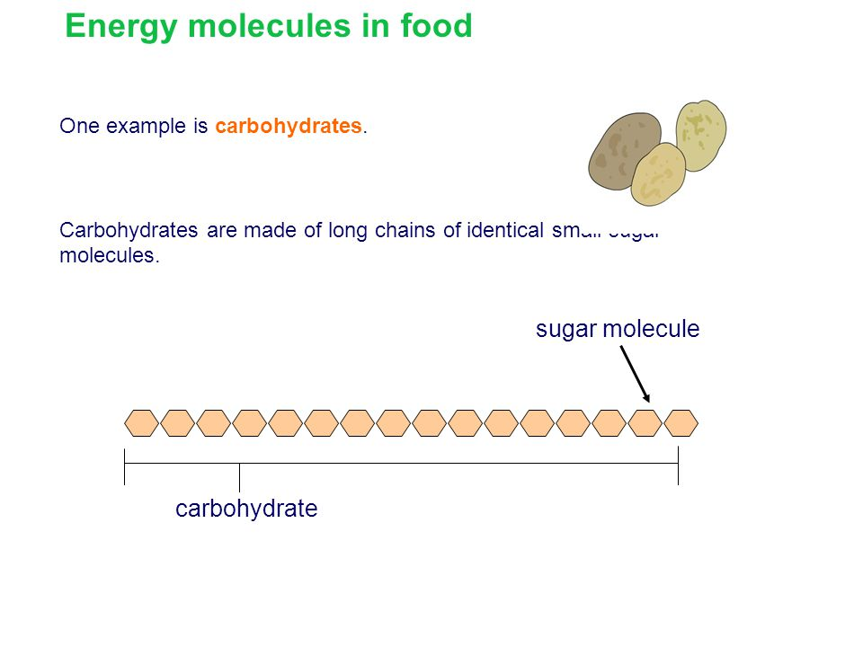 Energy molecules in food