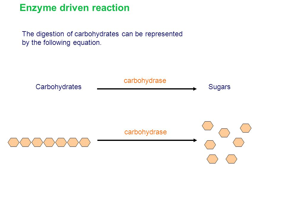 Enzyme driven reaction
