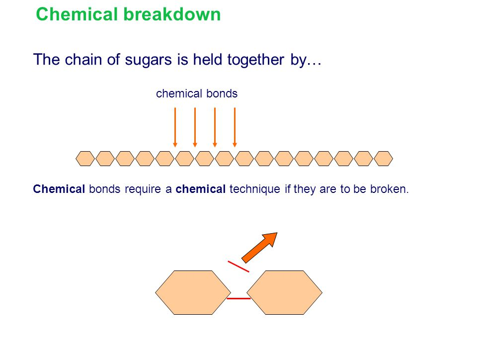 Chemical breakdown The chain of sugars is held together by…