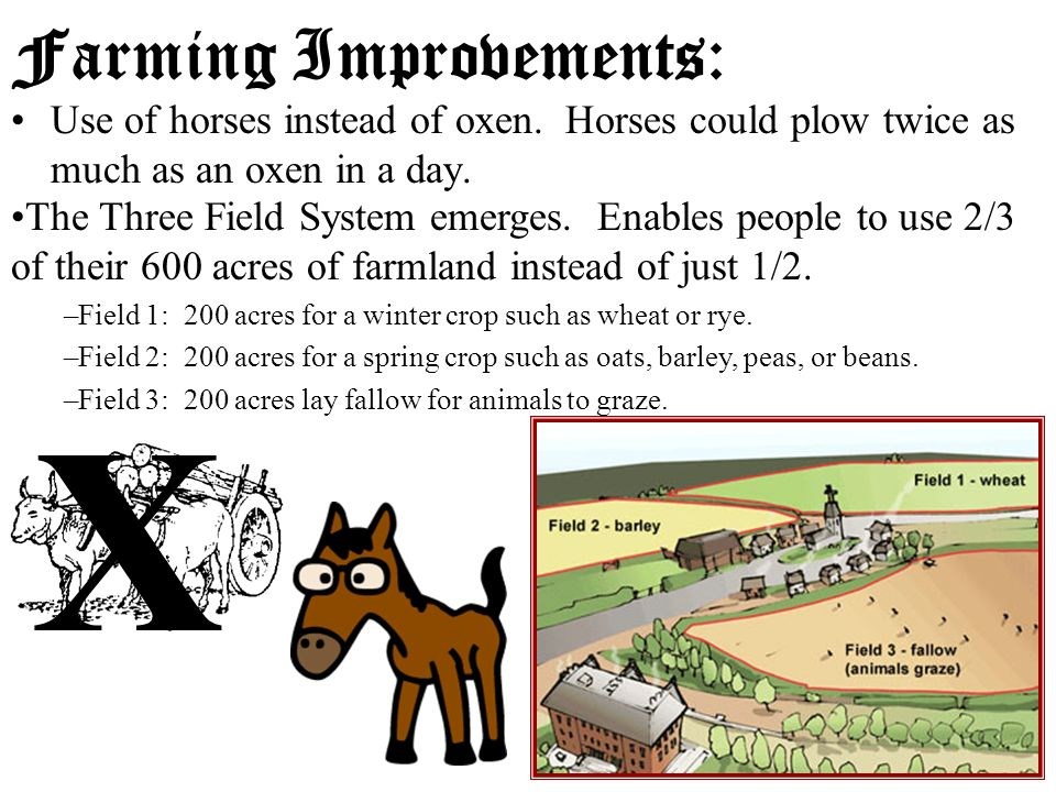 Farming Improvements: