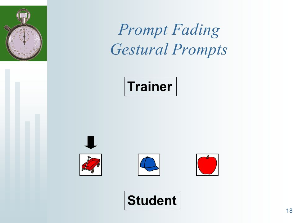 Prompt Fading Gestural Prompts