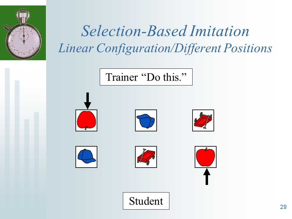 Selection-Based Imitation Linear Configuration/Different Positions