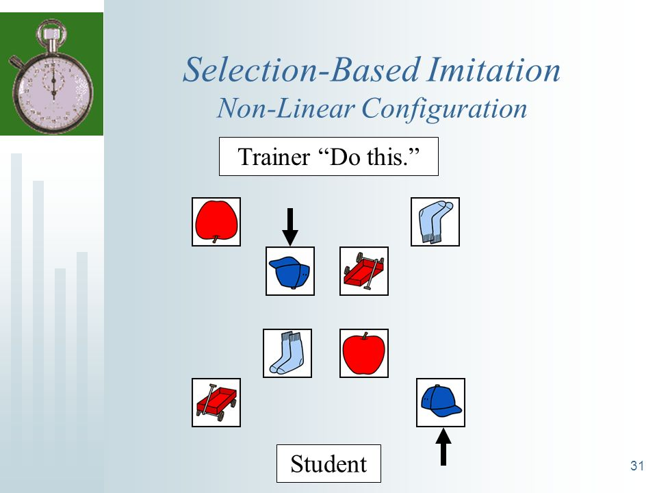 Selection-Based Imitation Non-Linear Configuration