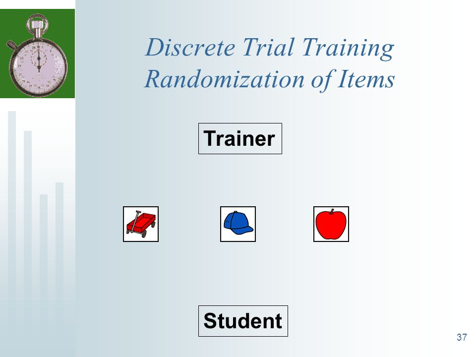 Discrete Trial Training Randomization of Items