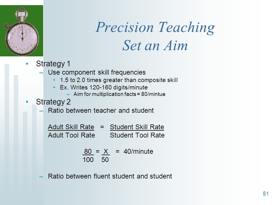 Precision Teaching Set an Aim