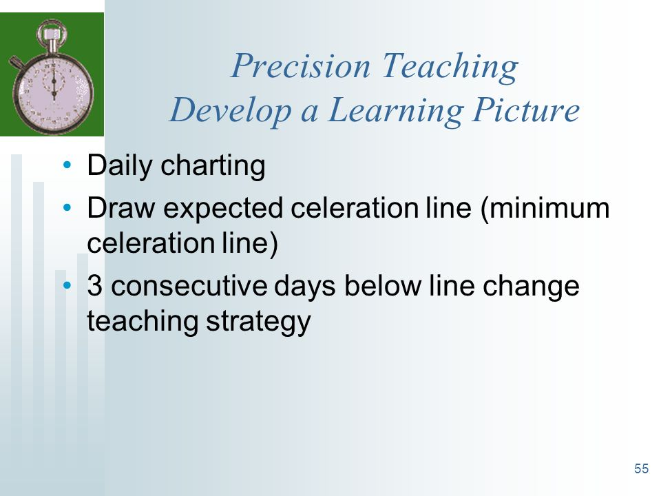 Precision Teaching Develop a Learning Picture