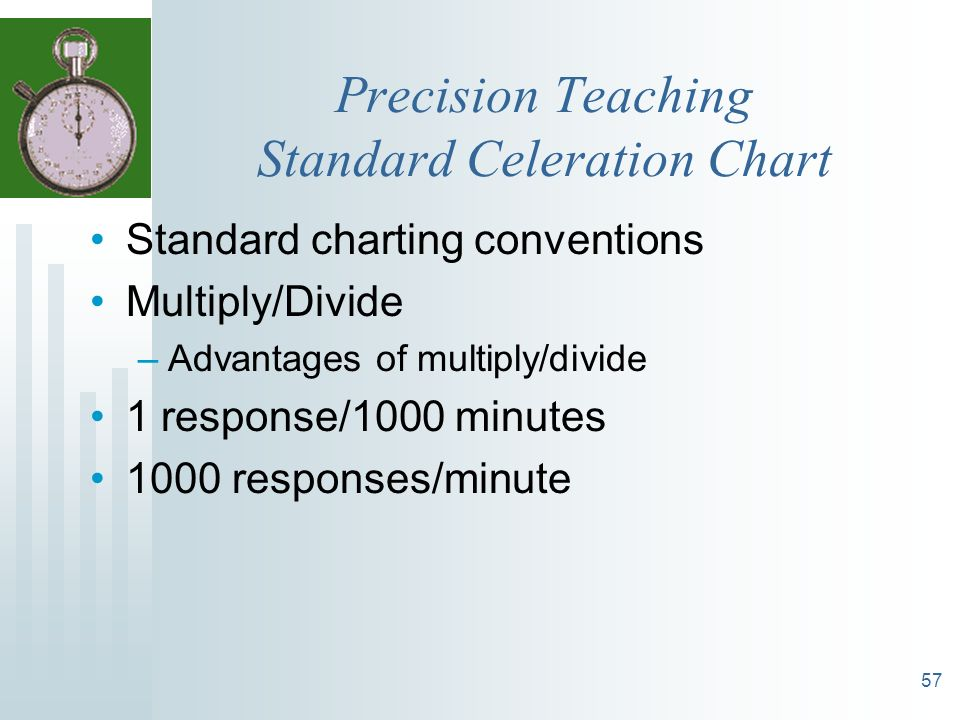 Precision Teaching Standard Celeration Chart