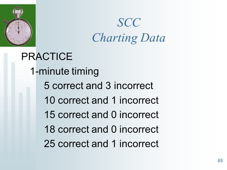 SCC Charting Data PRACTICE 1-minute timing 5 correct and 3 incorrect