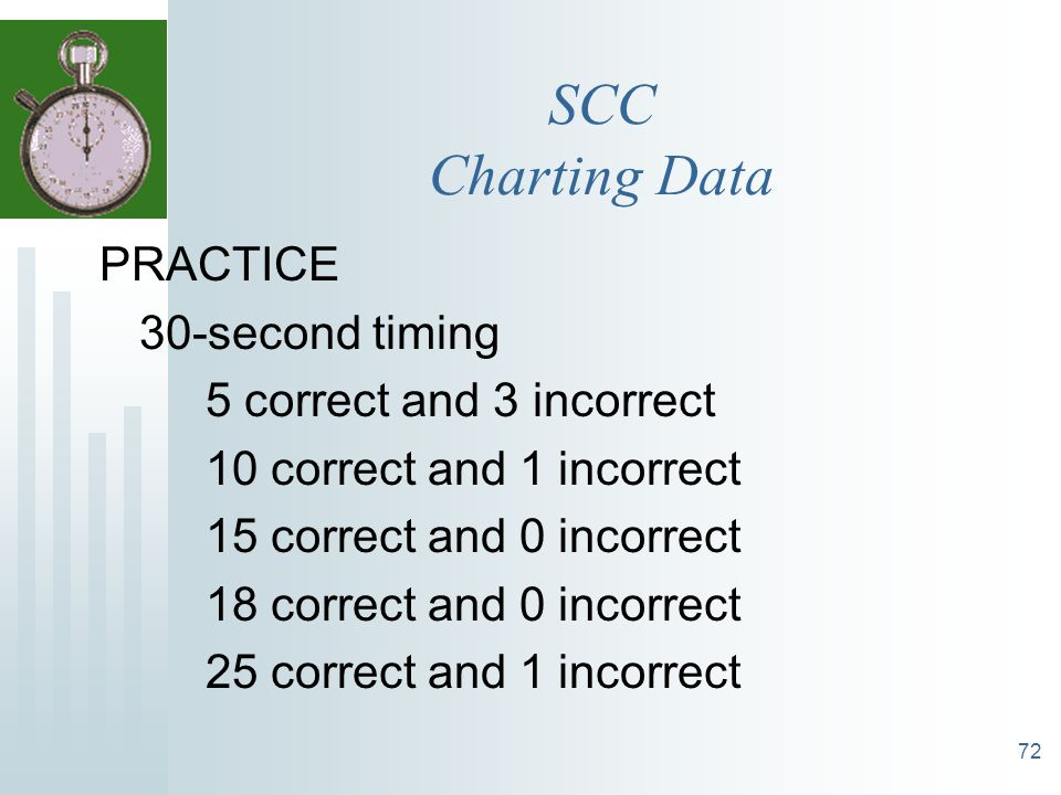 SCC Charting Data PRACTICE 30-second timing 5 correct and 3 incorrect