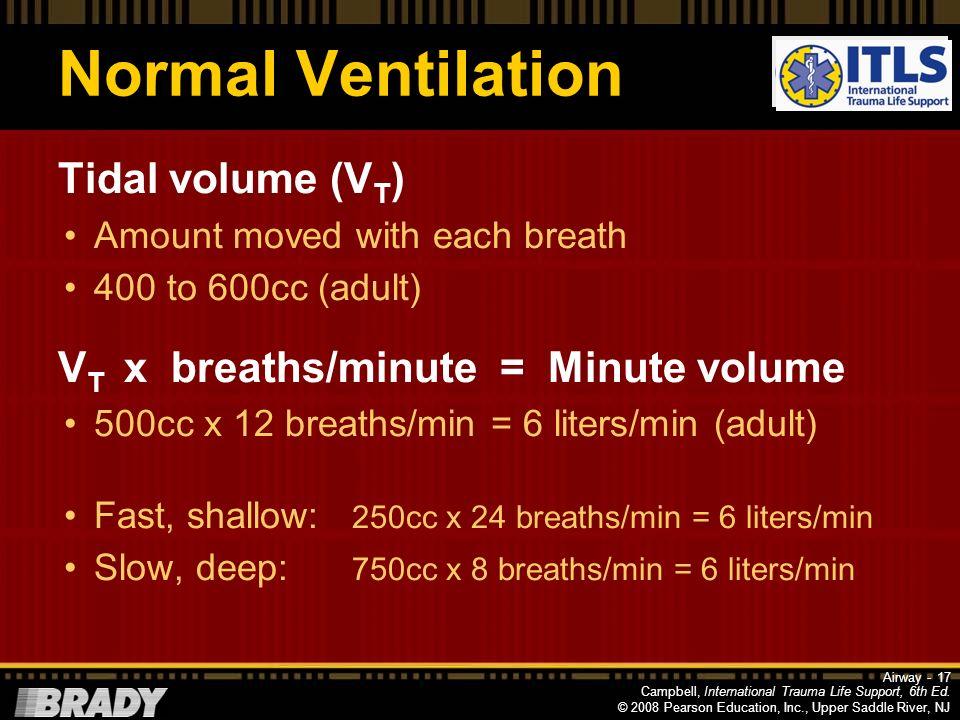 Normal Ventilation Tidal volume (VT)