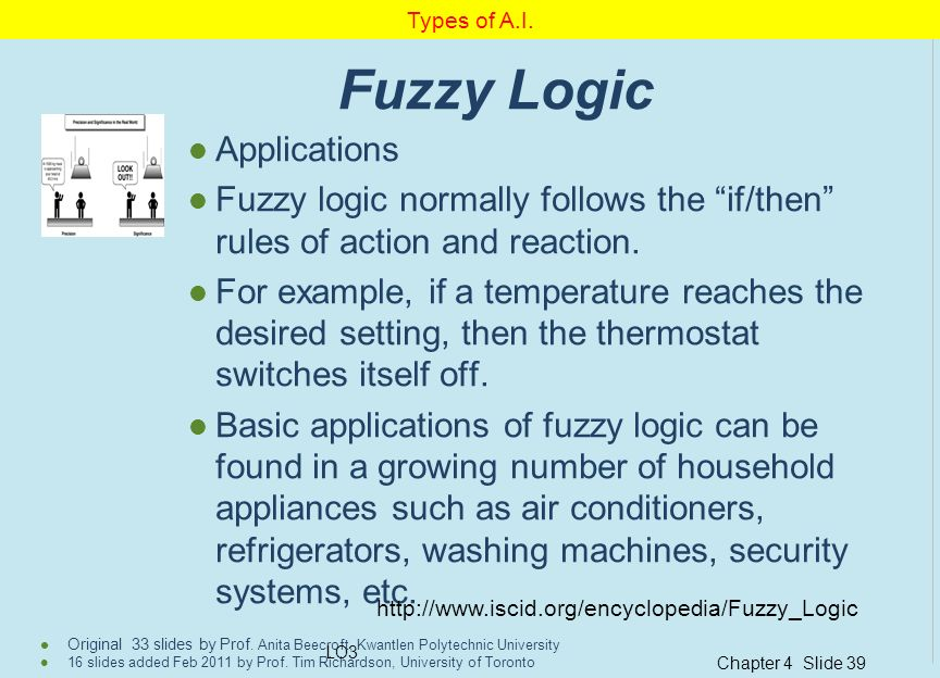 Fuzzy Logic Applications