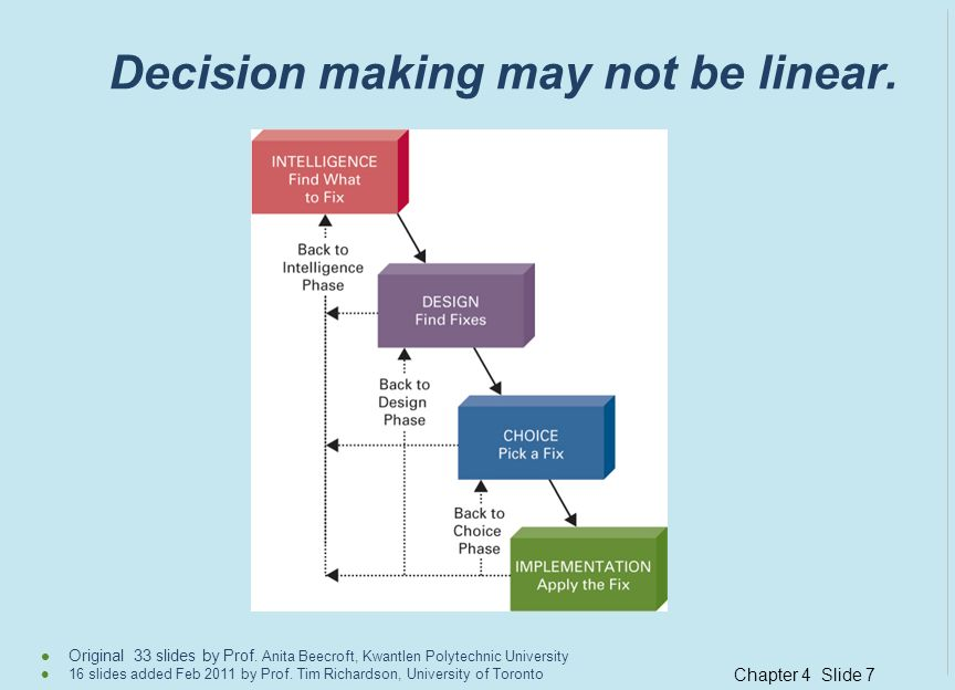Decision making may not be linear.