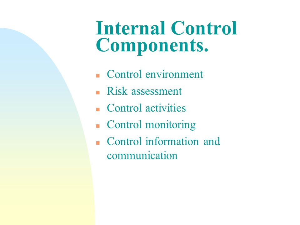 Internal Control Components.