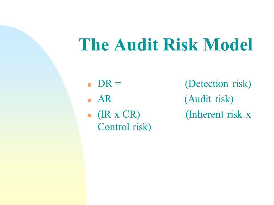 The Audit Risk Model DR = (Detection risk) AR (Audit risk)