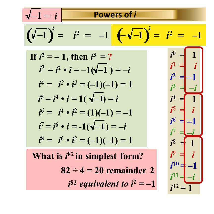 i2 = i2 = i Powers of i –1 –1 i0 = 1 i1 = i i2 = –1 i3 = –i i4 = 1