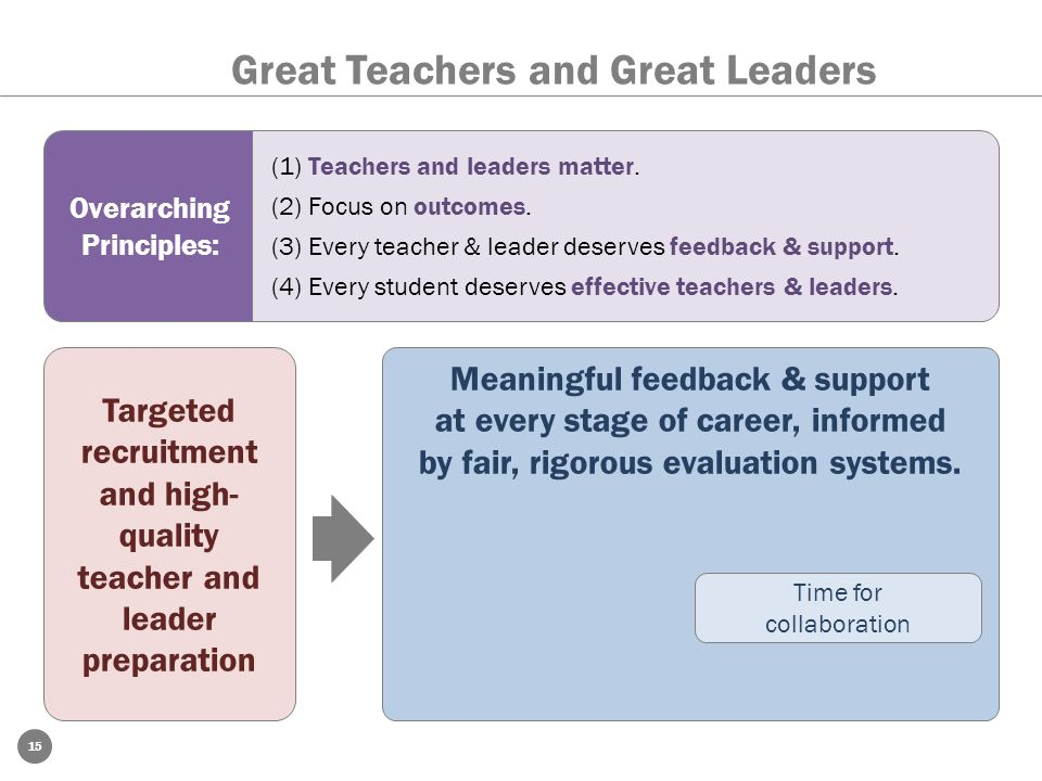 Great Teachers and Great Leaders