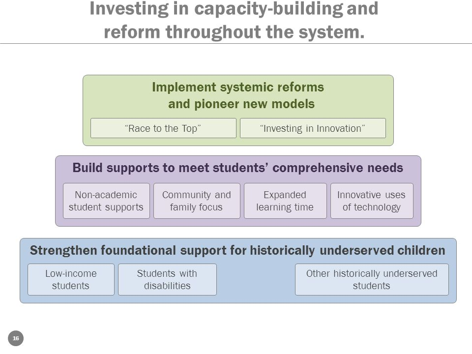 Investing in capacity-building and reform throughout the system.