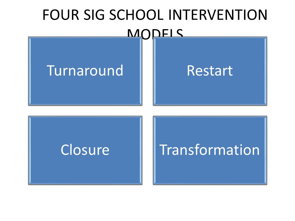 FOUR SIG SCHOOL INTERVENTION MODELS