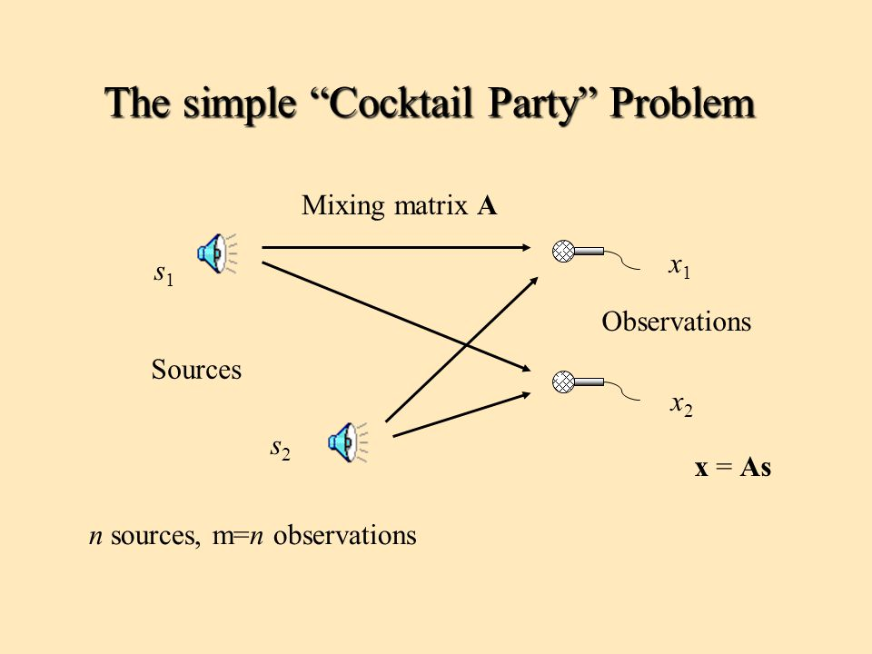 The simple Cocktail Party Problem
