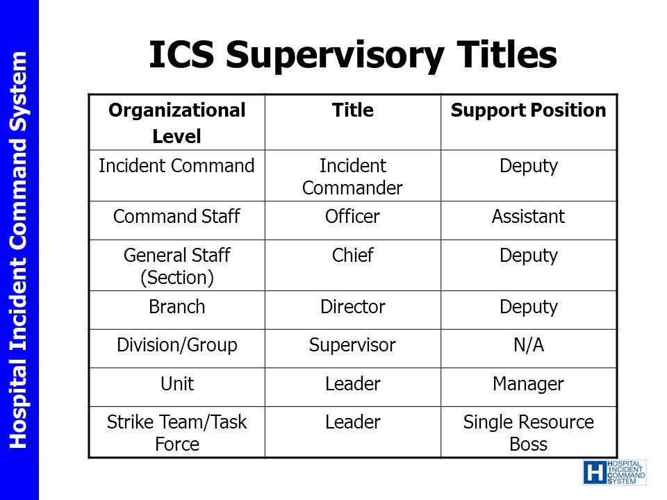 ICS Supervisory Titles