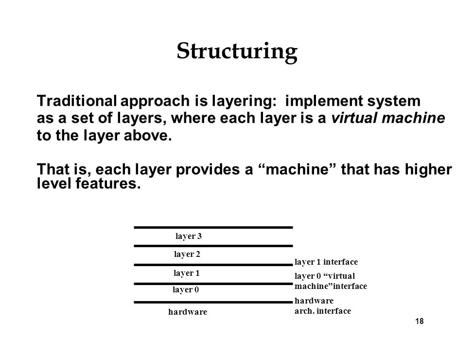Structuring Traditional approach is layering: implement system