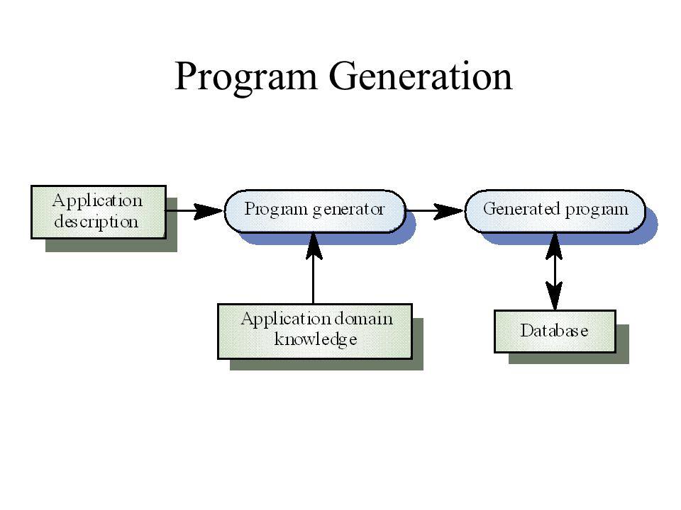 Program Generation