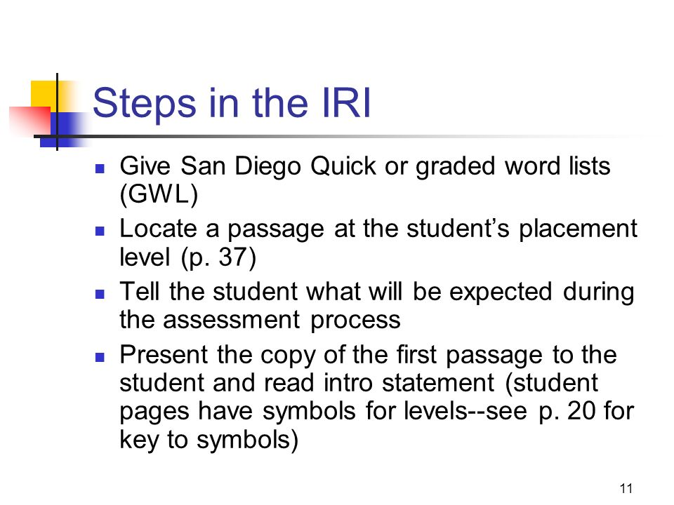 Steps in the IRI Give San Diego Quick or graded word lists (GWL)