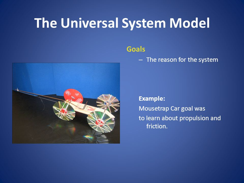 The Universal System Model