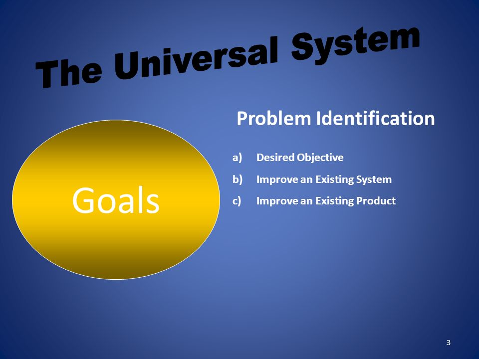 Goals The Universal System Problem Identification Desired Objective