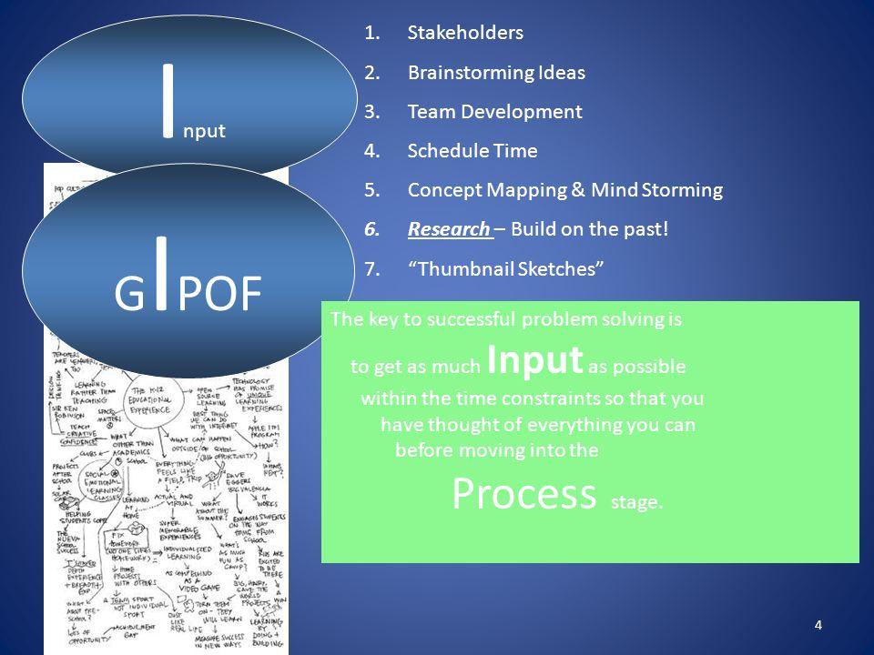 Input GIPOF Process stage. Stakeholders Brainstorming Ideas