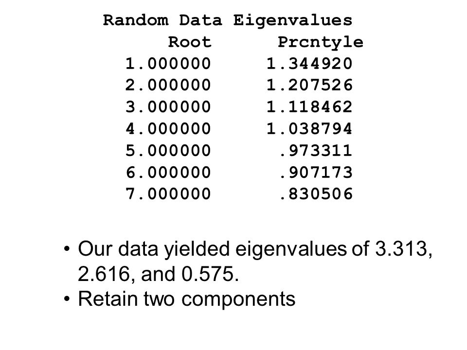 Our data yielded eigenvalues of 3.313, 2.616, and 0.575.