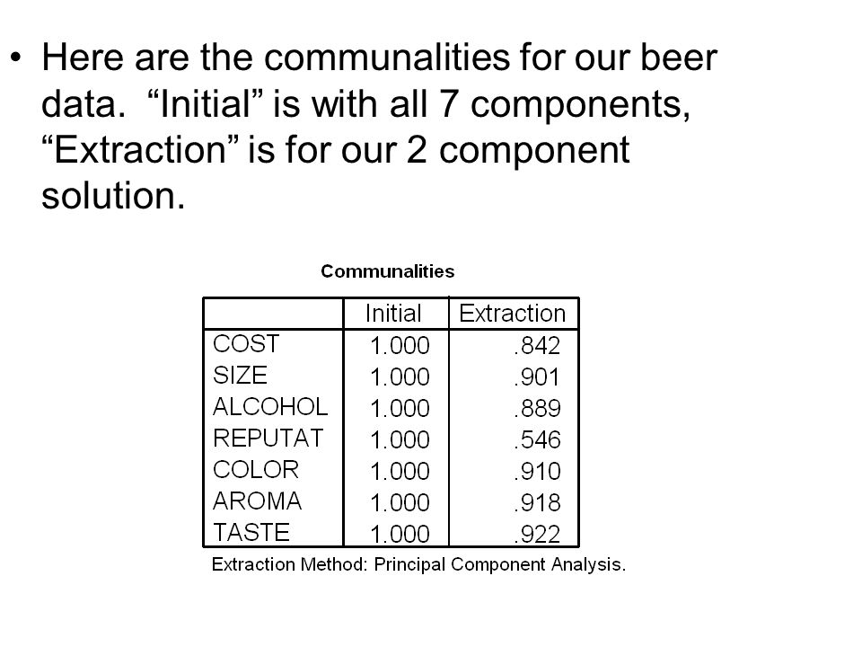 Here are the communalities for our beer data