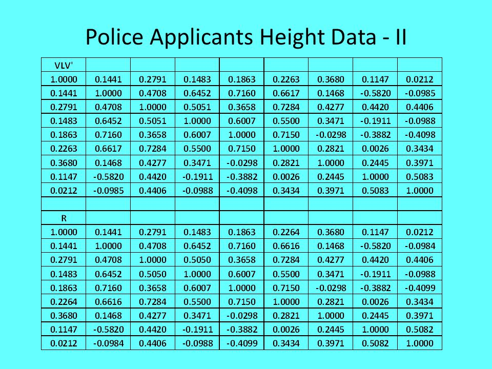 Police Applicants Height Data - II